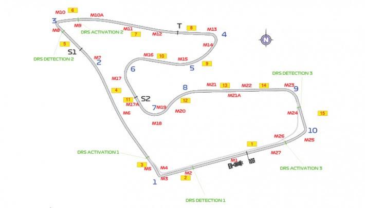 No mapa de Spielberg as indicações de Setores (S1 e S2) e a identificação de cada curva em azul (FIA)